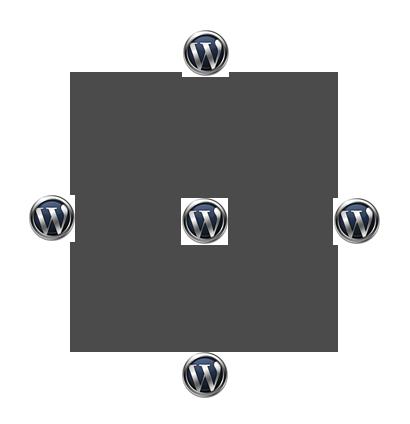 wp-multisite
